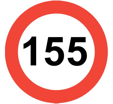 155 karakters bord